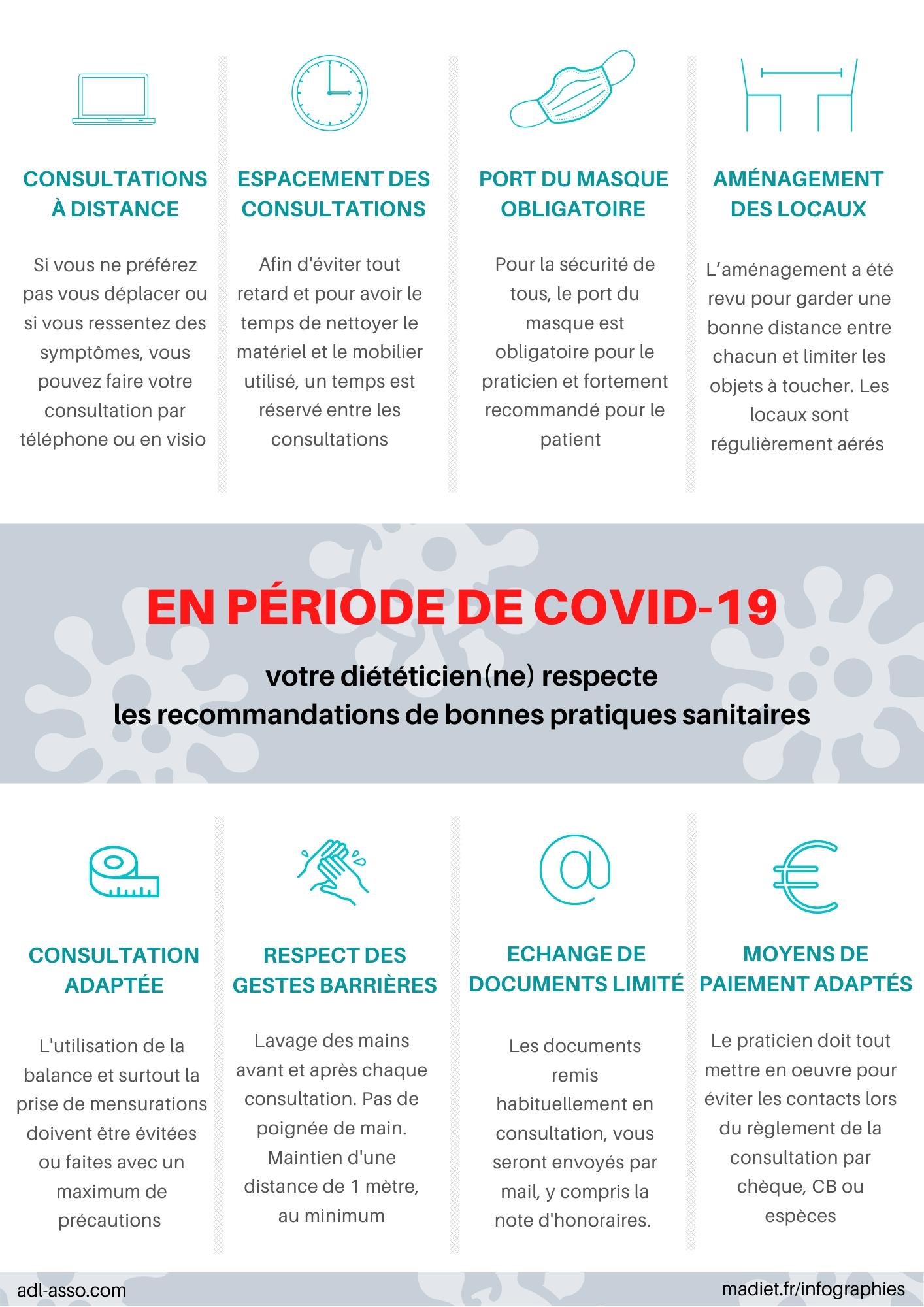 covid recommandations 2